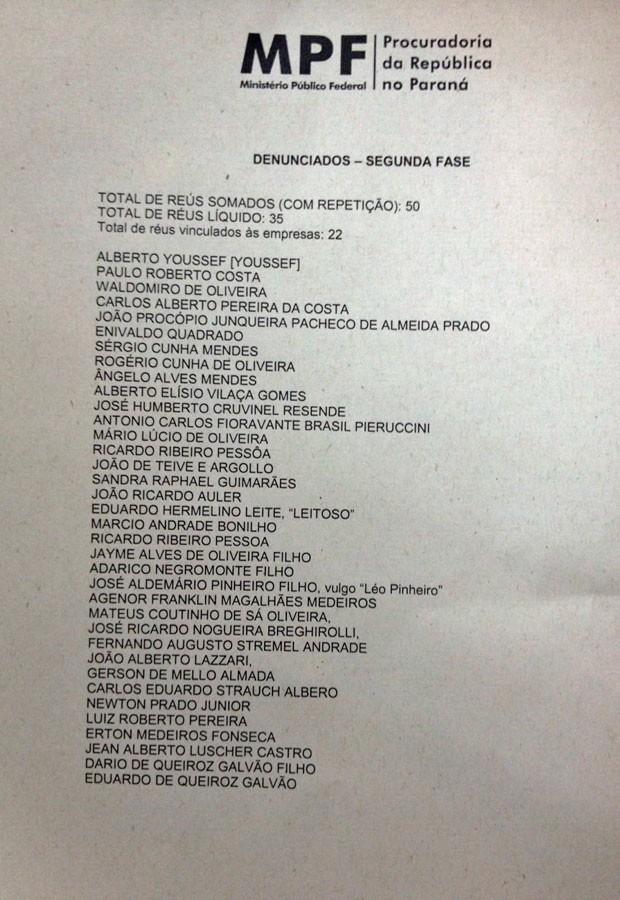 Lista de 35 denunciados pelo Ministério Público na Operação Lava Jato (Foto: Reprodução)