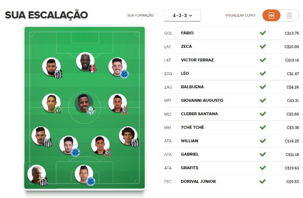 BLOG: Cartola FC: resultados rodada 2 e dicas para sequência do Brasileirão