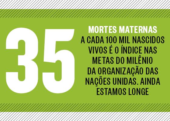 Numerão Obstetra 2 (Foto: Época)