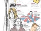 Agenda de shows traz revival do grunge ao Brasil nos próximos meses
