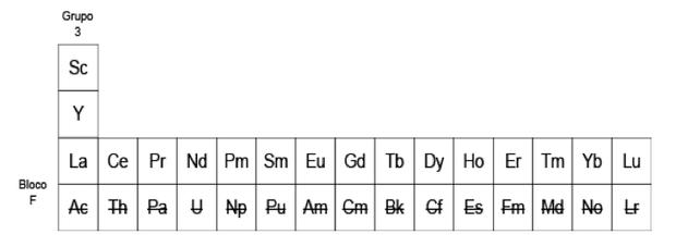 Resolução da questão de química (Foto: Colégio Qi)
