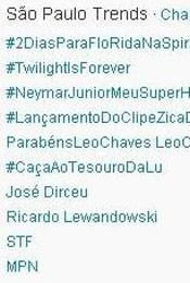 Trending Topics em SP às 17h12 (Foto: Reprodução)