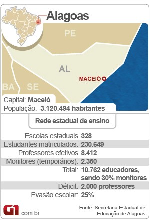 Mapa Alagoas educação (Foto: Editoria de Arte/G1)