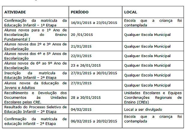 G1 matr cula da rede municipal deve ser confirmada at o for Cronograma jardin infantil 2015