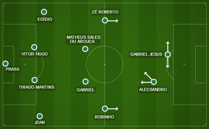 Contra o Corinthians, Zé Roberto ajudou a formar linha de quatro no meio de campo. Opção para quebrar a posse de bola adversária (Foto: Reprodução)