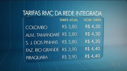 Tarifa de ônibus na Região de Curitiba sobe até 60 centavos na segunda-feira