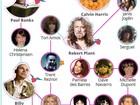 'Lolla love': veja conexões amorosas entre os artistas do Lollapalooza