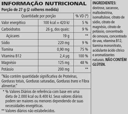 Tabela nutricional do CR7 Drive