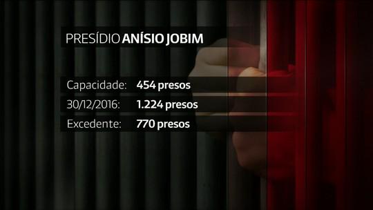 Presídio que teve rebelião no AM tem 170% de presos acima da capacidade
