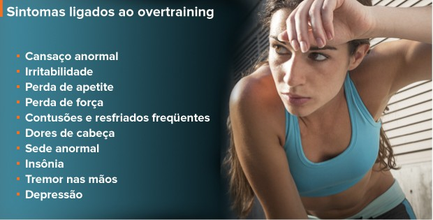 eu atleta sintomas overtraining (Foto: eu atleta)