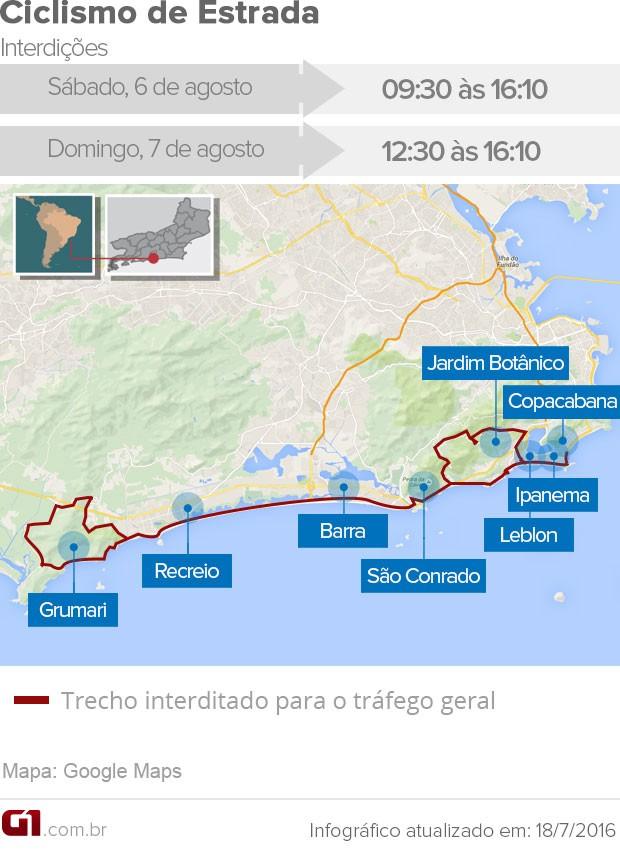 Interdições para a prova de ciclismo de estrada no Forte de Copacabana (Foto: Arte G1 Rio)
