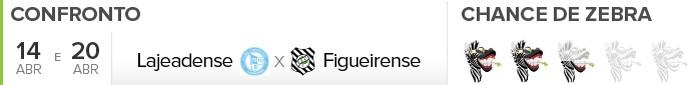 Lajeadense-x-Figueirense (Foto: INFOESPORTE)