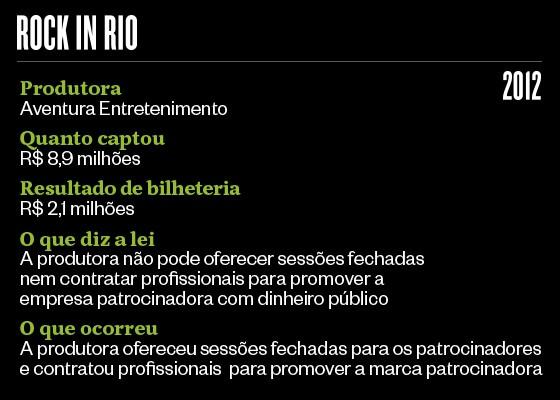 Rock in Rio (Foto: reprodução)
