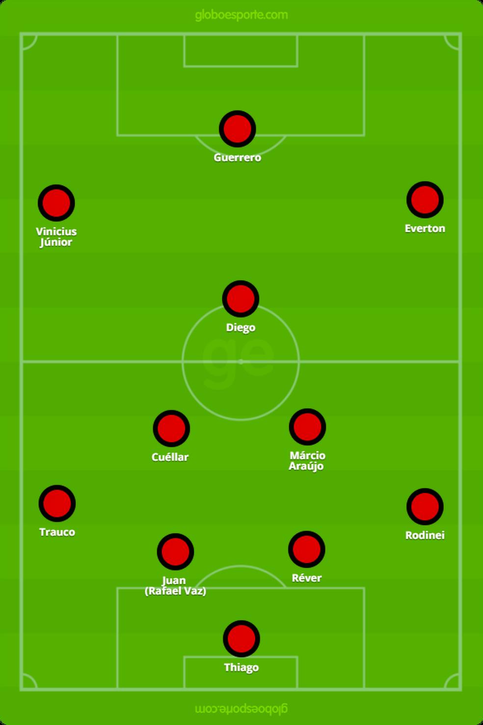 Provável escalação do Flamengo para o clássico: Zé tem dúvida (Foto: GloboEsporte.com)