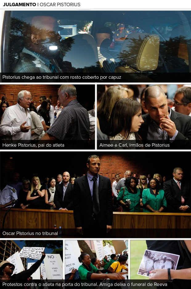 MOSAICO - julgamento oscar pistorius (Foto: Editoria de arte)