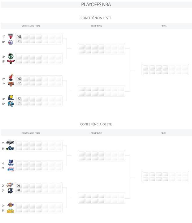 Playoffs NBA 2012 (Foto: Editoria de Arte / Globoesporte.com)