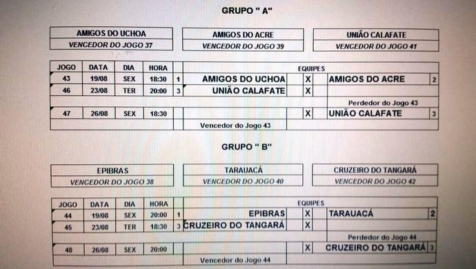 Tabela 3ª fase Copa de Futebol Master  (Foto: Divulgação)