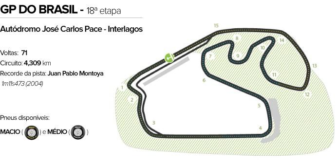 INFO - Serviços GP do Brasil F1 (Foto: Editoria de Arte)
