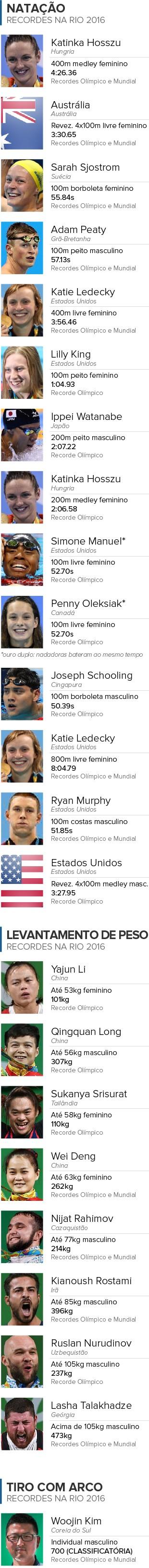 Info-RECORDES-Batidos-na-Olimpiada-03 (Foto: infoesporte)