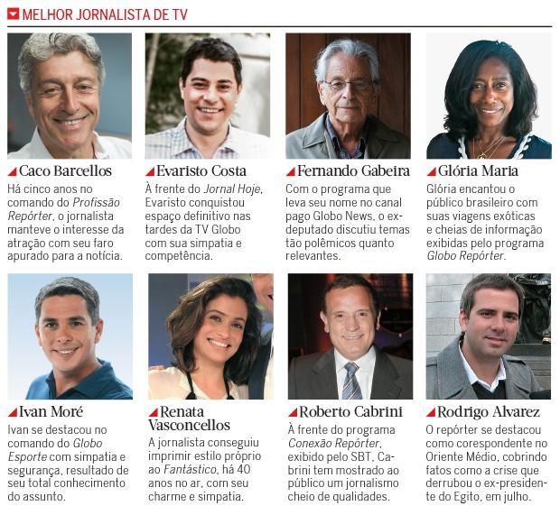 jornalista (Foto: revista quem)
