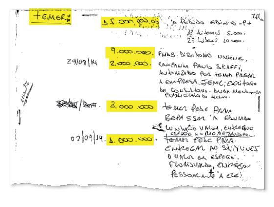 Anotação de Ricardo Saud, lobista da JBS, com as propinas para Michel Temer (Foto: Reprodução )