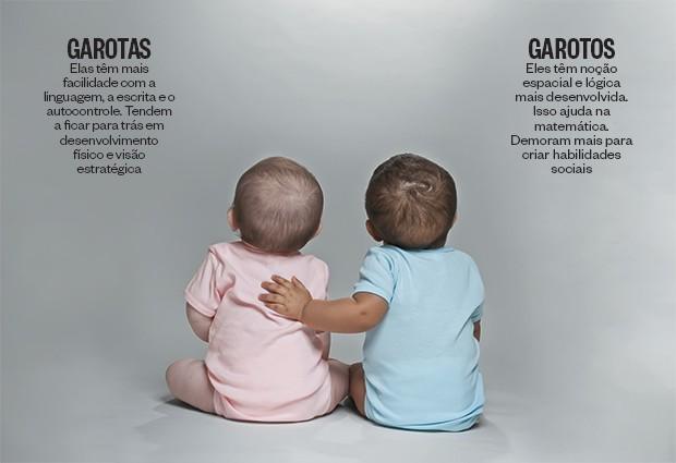Como aproximar meninos e meninas (Foto: Iris Images/Corbis)