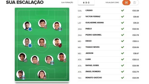 BLOG: Corinthians é principal aposta do Hespana EC para ir bem na rodada #12 do Cartola
