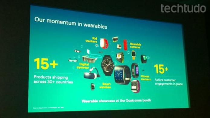 A Qualcomm esta massivamente no mercado de wearables, são 15 produtos em 30 países  (Foto: Fabrício Vitorino/TechTudo)