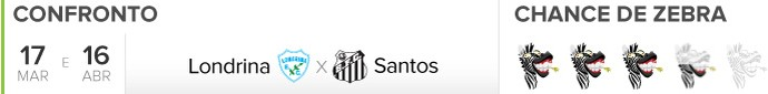 Zebrometro Londrina x Santos (Foto: infoesporte)