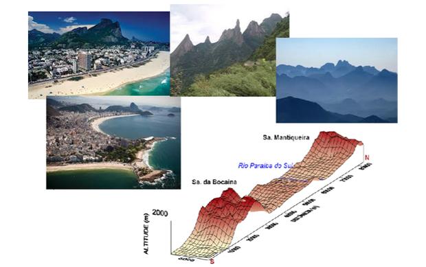 Relevo do Rio de Janeiro (Foto: Reprodução/Colégio Qi)