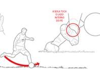 Talento desenvolvido pelo goleiro tem sete passos fundamentais (arte esporte)
