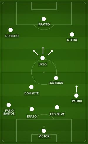 Atlético-MG muda formação atuando com três volantes (Foto: GloboEsporte.com)
