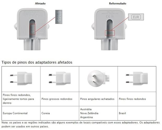 Carregadores de Mac, iPad, iPhone e iPod que são alvo de recall da Apple. (Foto: Reprodução/Apple)
