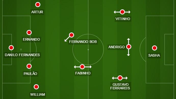 campinho, esquema, Inter, Gustavo Ferrareis (Foto: Reprodução)