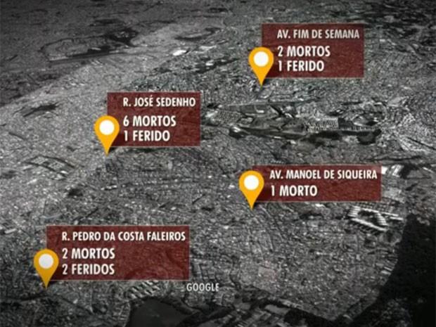 Arte mortos SPTV (Foto: Reprodução/TV Globo)