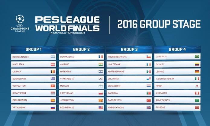 Grupos pes league 2016 (Foto: Divulgação/Konami)
