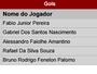 Árbitro confirma gol contra do Villa Nova na vitória do Cruzeiro por 3 a 2