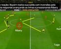 A riqueza de conceitos do futebol alemão em Borussia x Bayern