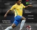 """Willian posta foto com """"serviço"""" do jogo da seleção brasileira contra a Venezuela"""