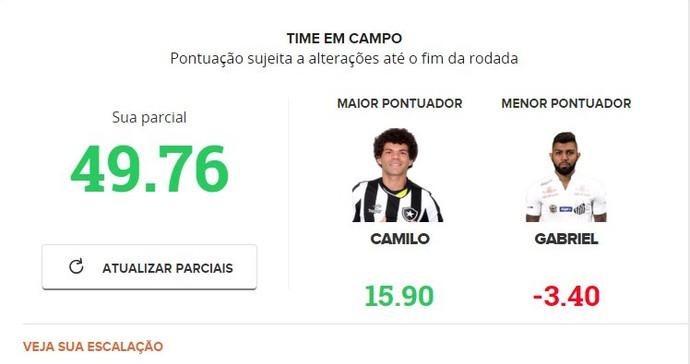 Camilo, Botafogo, Cartola (Foto: Reprodução / Cartola FC)