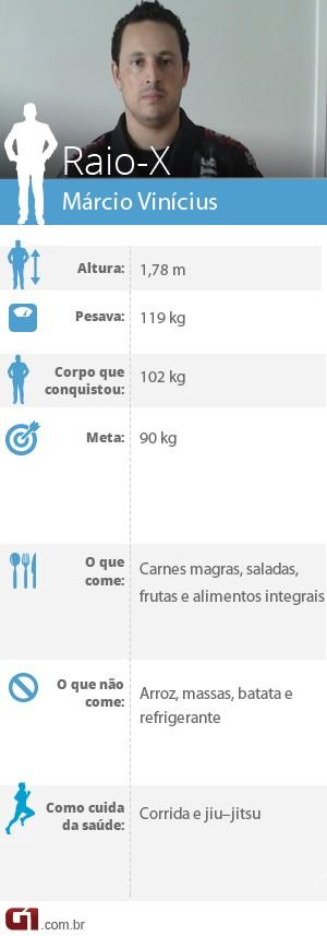 Após se mudar para SP, Márcio Vinícius engordou e chegou a pesar 119 kg (Foto: Editoria de Arte/G1)