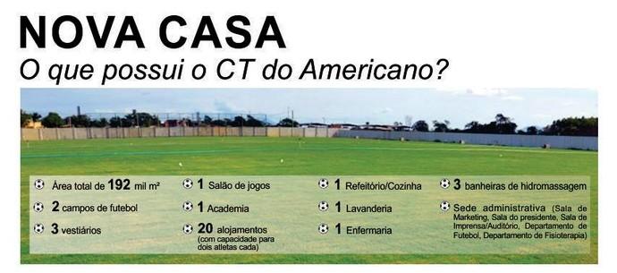 arte infos CT do Americano (Foto: Arte)