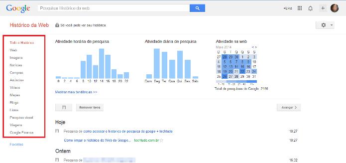 Histórico de buscas feito pelo internauta no Google (Foto: Reprodução/Lívia Dâmaso)