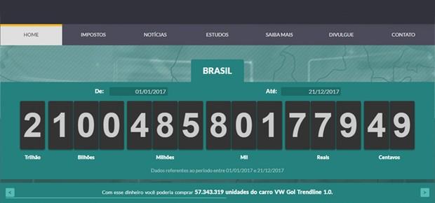 Impostômetro atinge a marca de R$ 2,1 trilhões (Foto: Reprodução/Twitter)