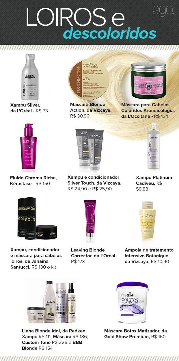 Veja dicas de produtos específicos para cabelos loiros ou descoloridos (Foto: Sandy Bahia/EGO)