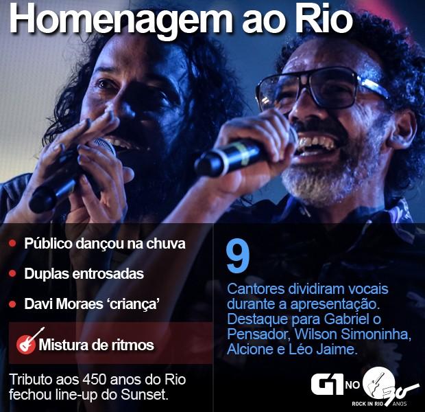 Homenagem ao Rio fechou programação no Palco Sunset com Léo Jaime, Alcione, Gabriel o Pensador e outros (Foto: Fábio Tito / G1)