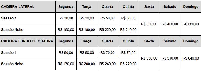 Ingressos Rio Open (Foto: Divulgação)