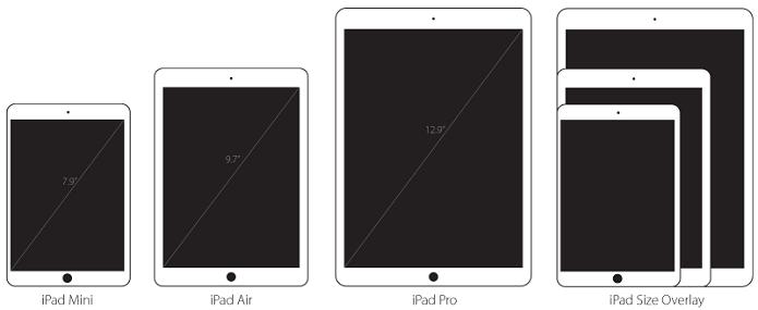 Novo iPad seria bem maior que seus antecessores (Foto: Reprodução/KGI Securities)