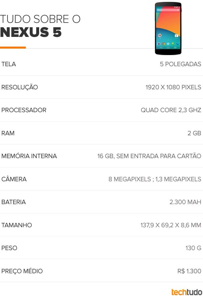 Tabela com as configurações do Nexus 5 (Foto: Arte/TechTudo)