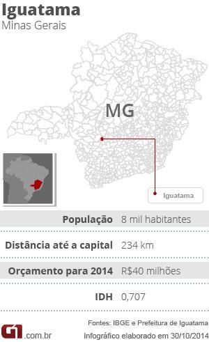 Ficha - especial seca - Iguatama (MG) (Foto: G1)